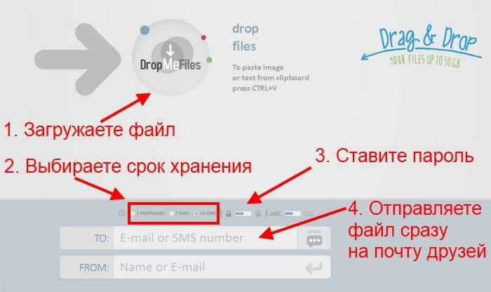 Шаги загрузки файла через DropMeFiles