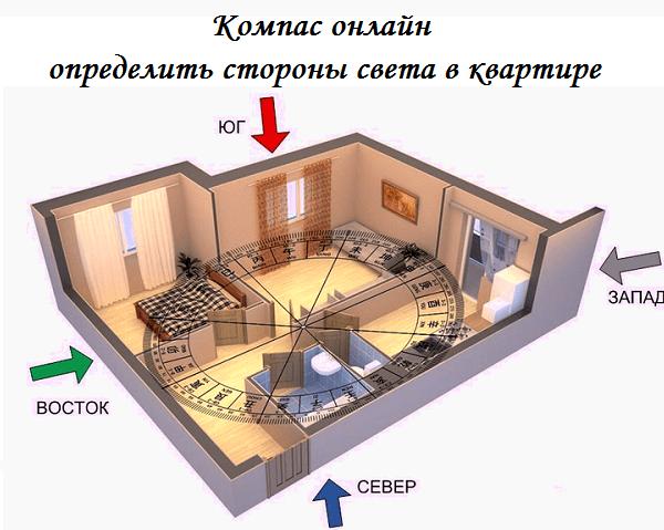 Изучаем, как определить стороны света в квартире
