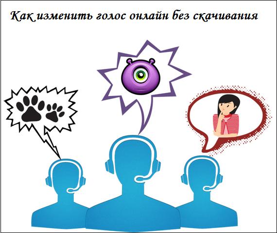 Как изменить голос онлайн без скачивания