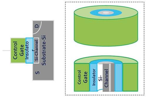 Слои 3D NAND памяти