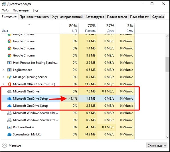 Процессы Microsoft OneDrive