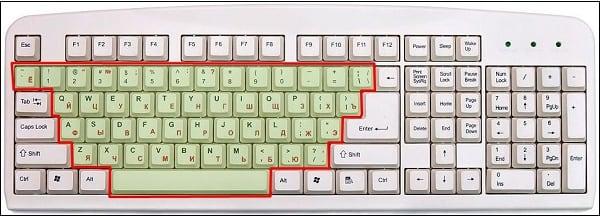 Символьные клавиши