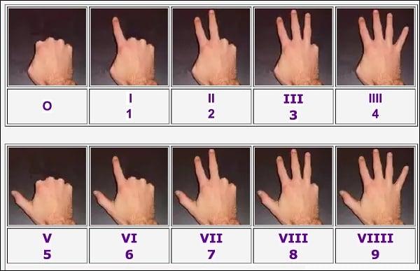 Римские цифры на пальцах
