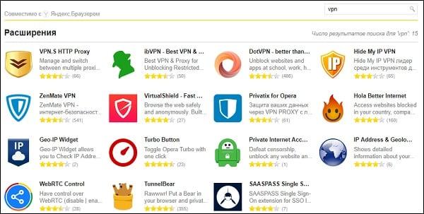 Расширения VPN
