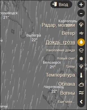 Режимы отображения погоды