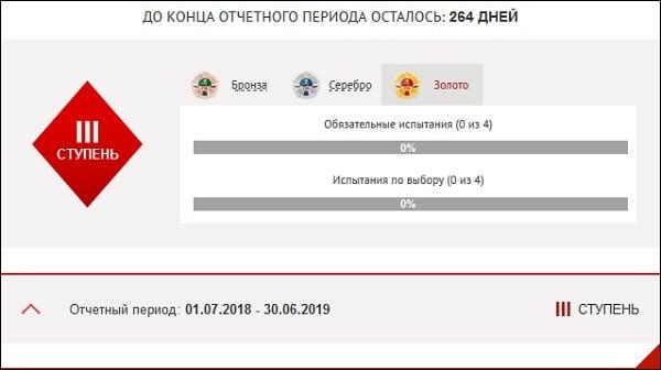 Результаты ГТО