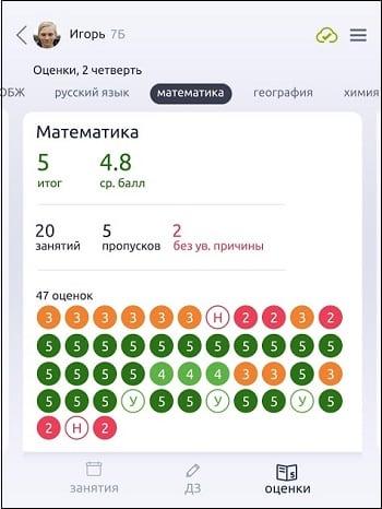 Мобильная версия электронного дневника web2edu.ru