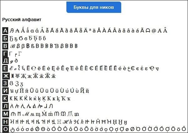Выбор букв cs-mod.ru