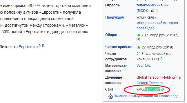 Адрес сайта Вымпелком
