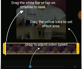 Рамка для редактирования замедления