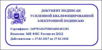 Уведомление о подписании электронной подписью