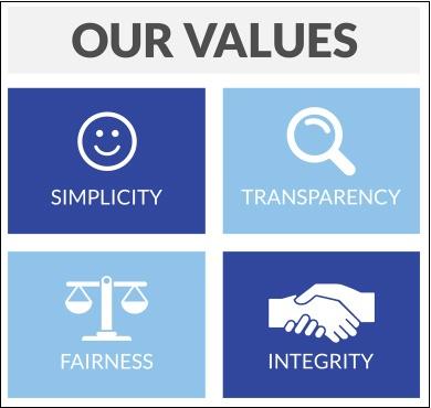 Ценности организации