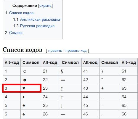 Таблица соответствий символов