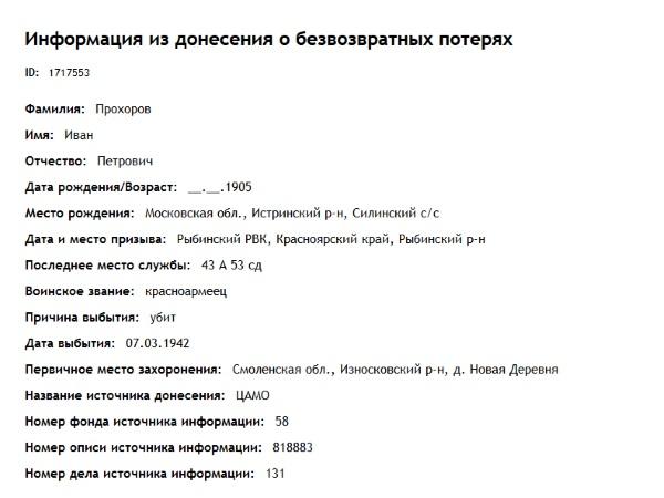 Анкета участника ВОВ
