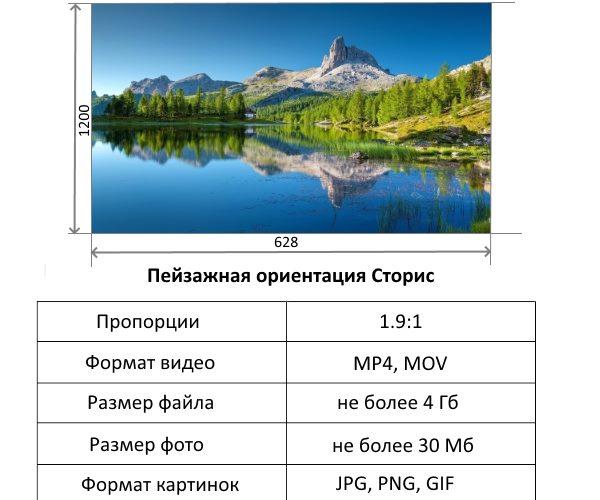 Таблица параметров изображений