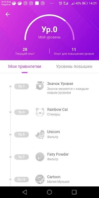 Параметр уровня пользователя