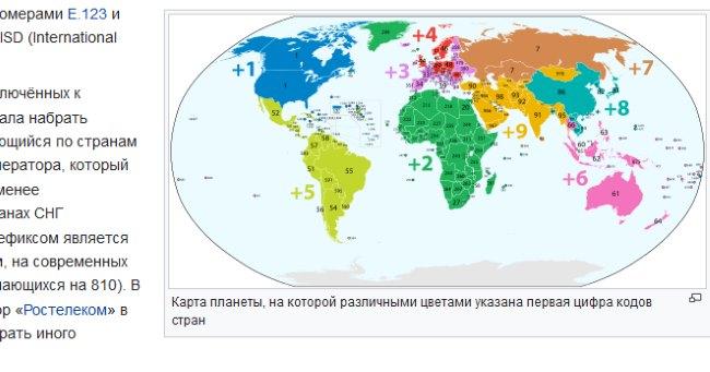 Коды стран