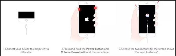 Действия iphone7