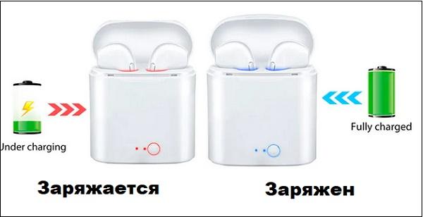 Индикаторы зарядки наушников