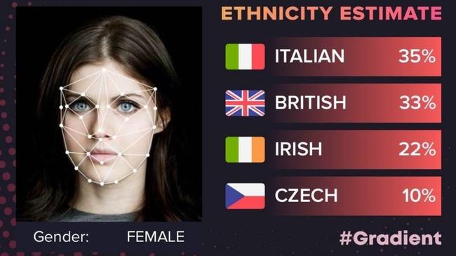 Определение этнической принадлежности