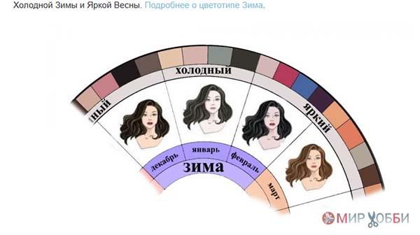 Подходящие цвета женщинам