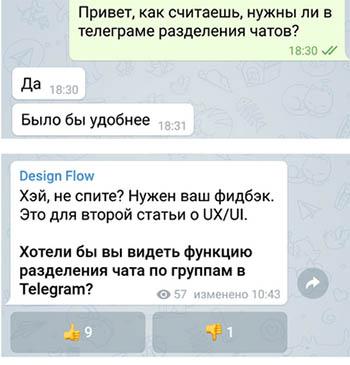 Сообщения в Телеграм