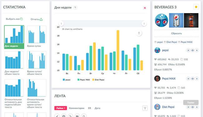 Программа Popsters для аналитики аккаунта в Инстаграм