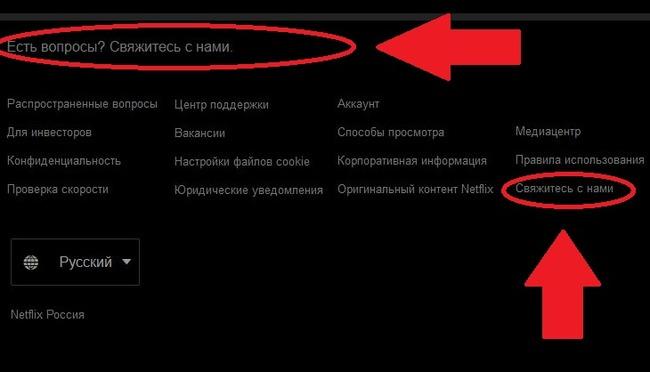 Кнопки для связи с техподдержкой