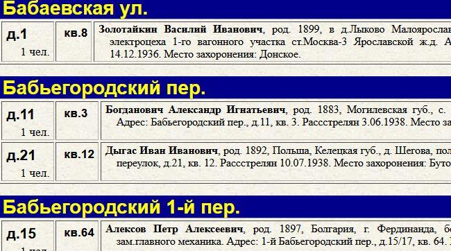 Список казненных с фамилией на букву Б