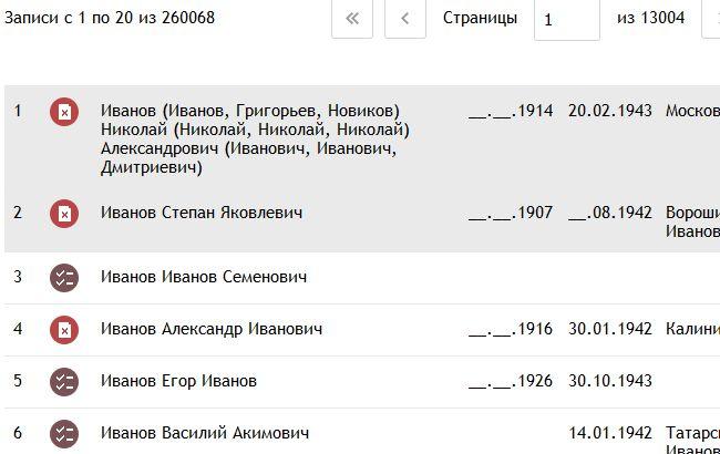 Список военных с фамилией Иванов