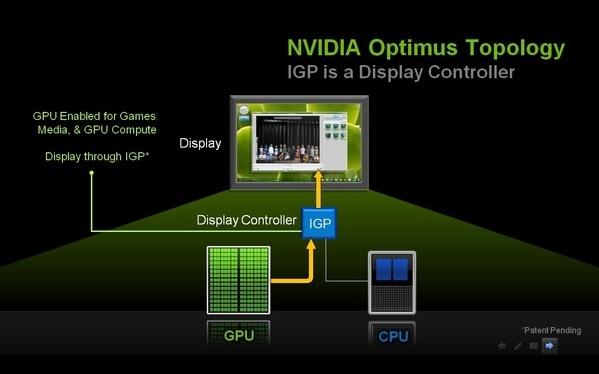 Картинка система Optimus