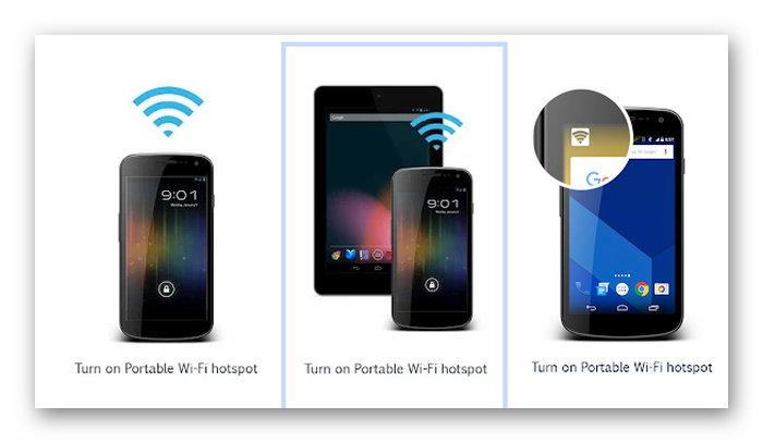 Принцип работы приложения Wi-Fi hotspot