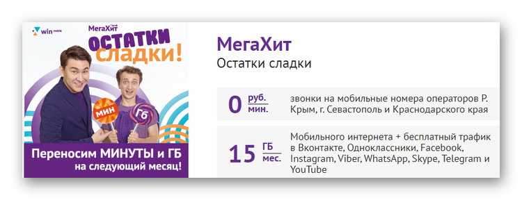 Тариф МегаХит от Win mobile