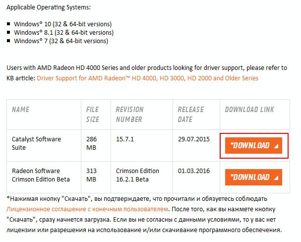 Как установить драйвера AMD Radeon на ноутбук