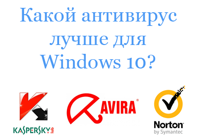 какой антивирус установить на windows 10