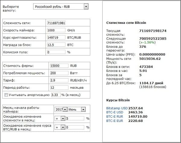 "Рабочий вид ""Bitcoin Mining Calculator"""