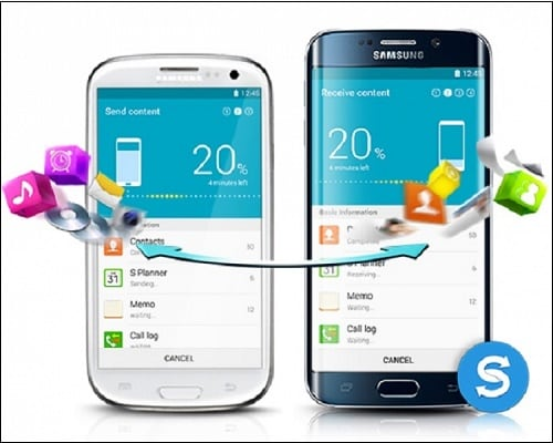 Перед сбросом настроек телефона скопируйте всю важную информацию с него на другой носитель