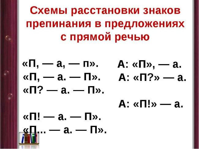 Как отображается прямая речь на графической схеме