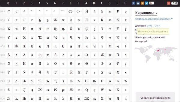 Ресурс unicode-table.com